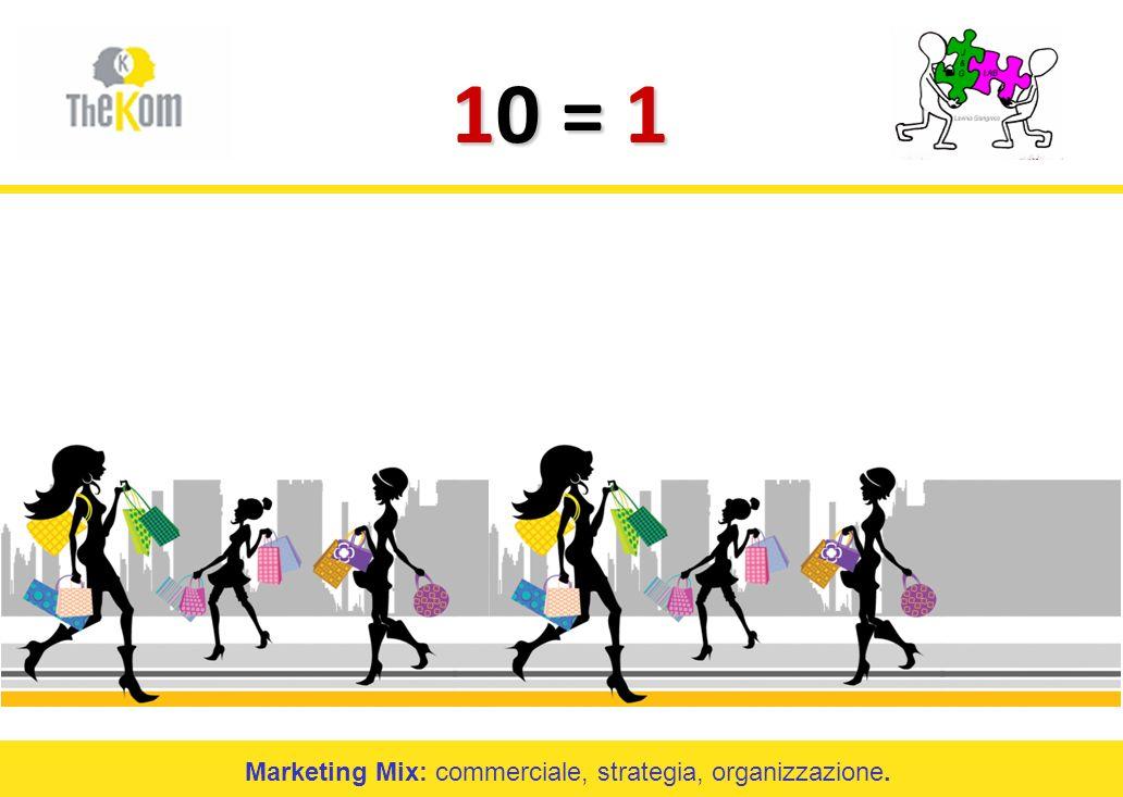 Marketing Mix: commerciale, strategia, organizzazione. 10 = 1