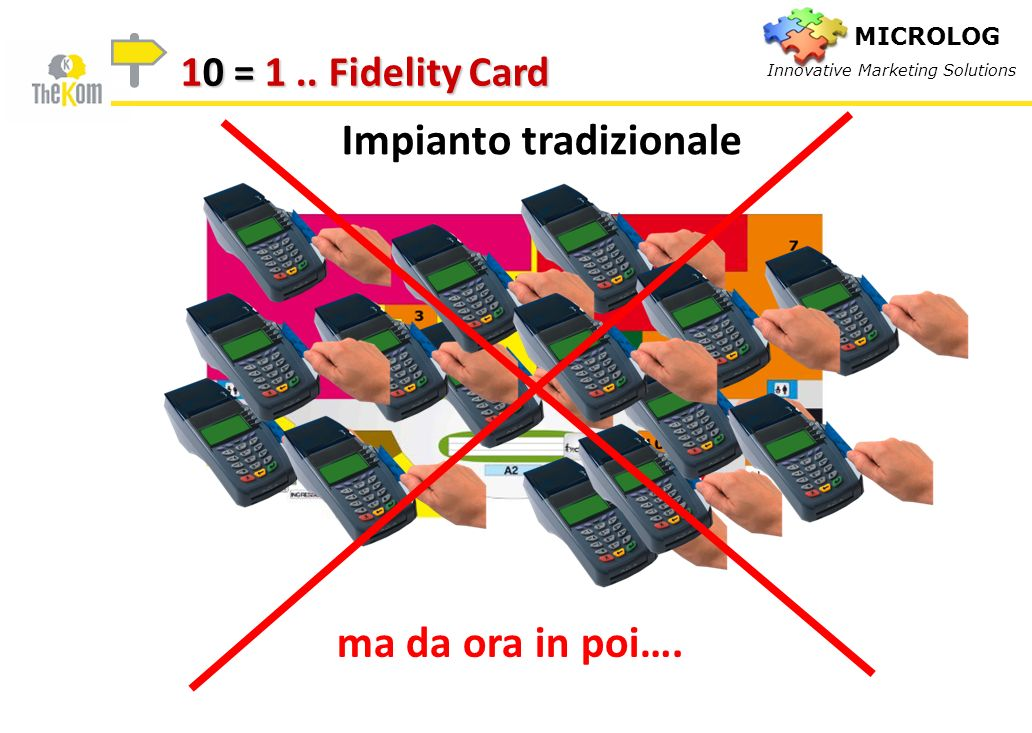 Impianto tradizionale ma da ora in poi…. 10 = 1.. Fidelity Card MICROLOG Innovative Marketing Solutions