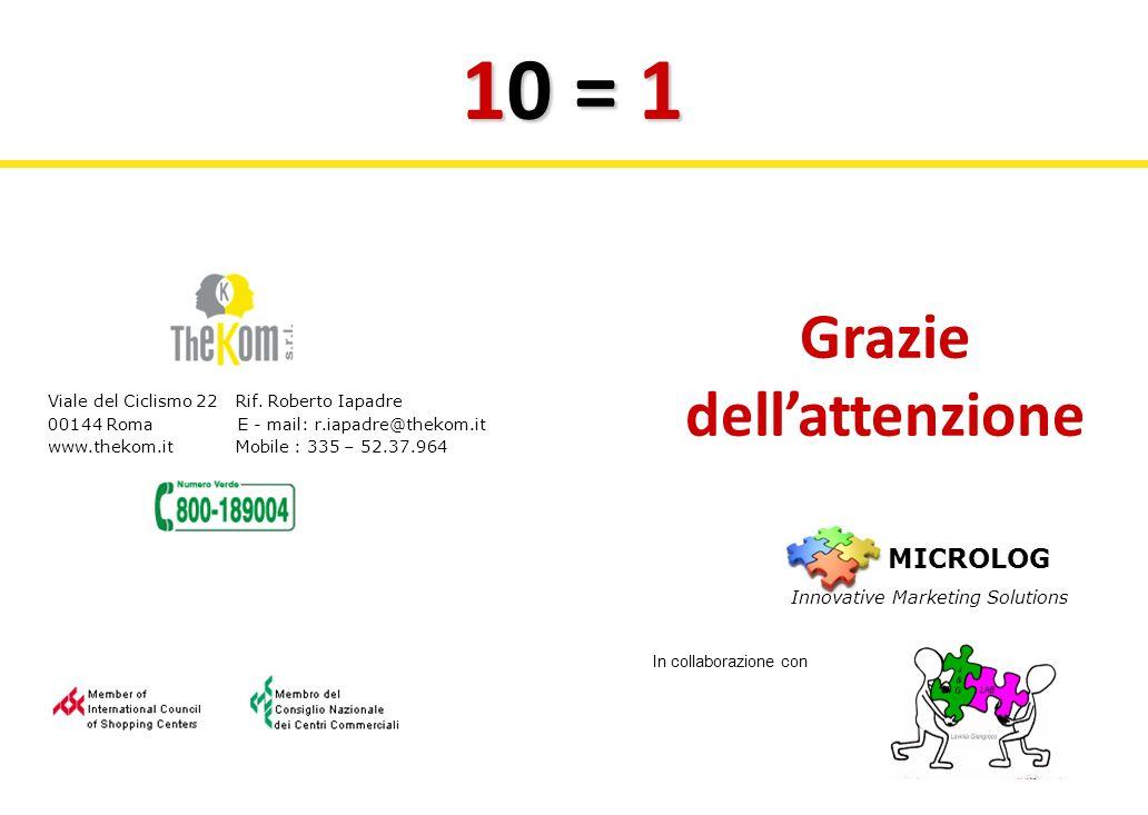 Grazie dellattenzione Viale del Ciclismo 22 Rif. Roberto Iapadre 00144 Roma E - mail: r.iapadre@thekom.it www.thekom.it Mobile : 335 – 52.37.964 In co