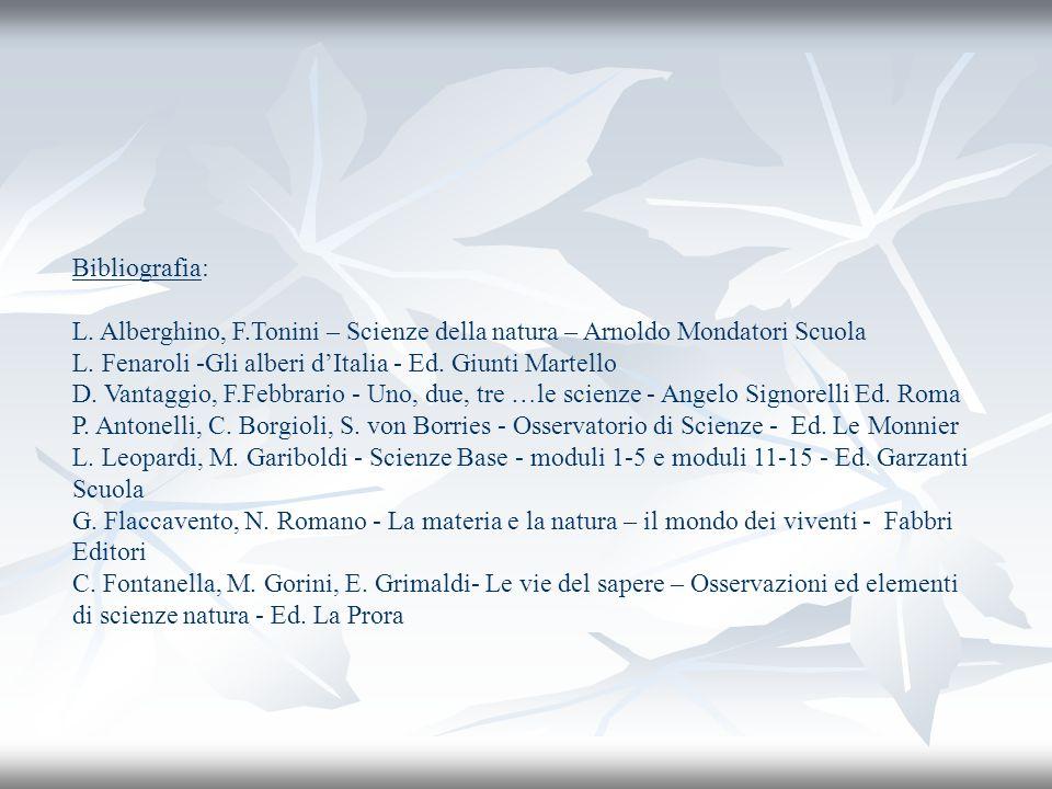 Bibliografia: L. Alberghino, F.Tonini – Scienze della natura – Arnoldo Mondatori Scuola L. Fenaroli -Gli alberi dItalia - Ed. Giunti Martello D. Vanta