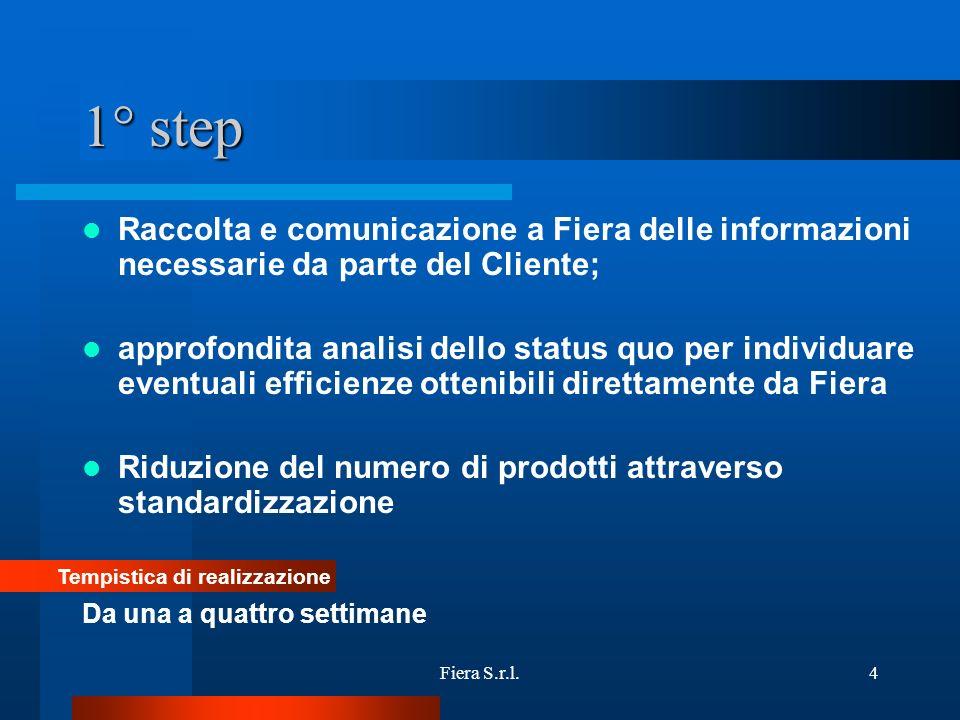 Fiera S.r.l.4 1° step Tempistica di realizzazione Da una a quattro settimane Raccolta e comunicazione a Fiera delle informazioni necessarie da parte d
