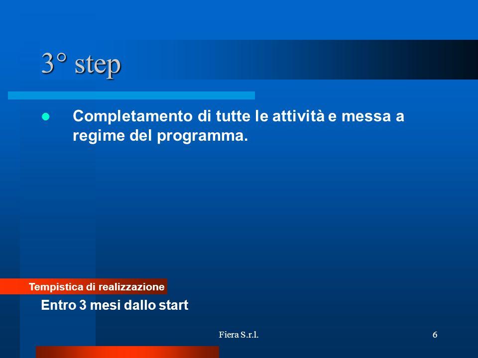 Fiera S.r.l.6 3° step Completamento di tutte le attività e messa a regime del programma. Tempistica di realizzazione Entro 3 mesi dallo start