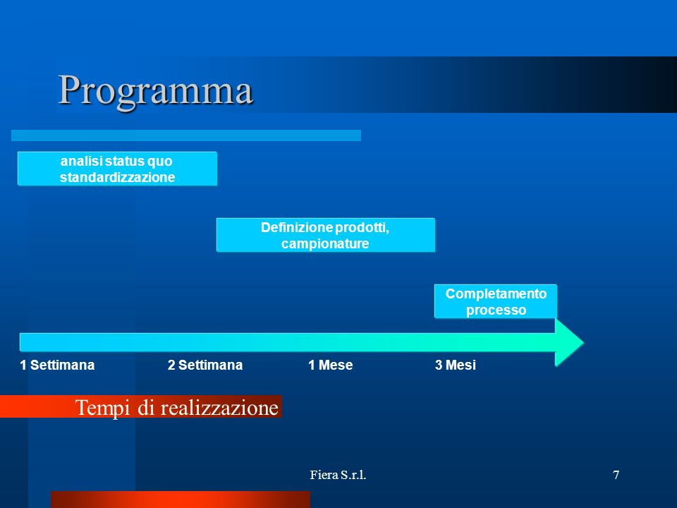 Fiera S.r.l.7 Programma Tempi di realizzazione analisi status quo standardizzazione Definizione prodotti, campionature Completamento processo 1 Settimana2 Settimana1 Mese3 Mesi