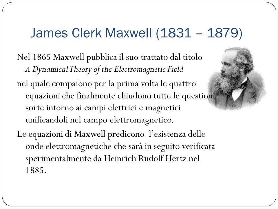 La sintesi teorica – Legge di Gauss Il lavoro di Maxwell è puramente teorico e scaturisce in quanto sintesi di leggi fisiche già note.