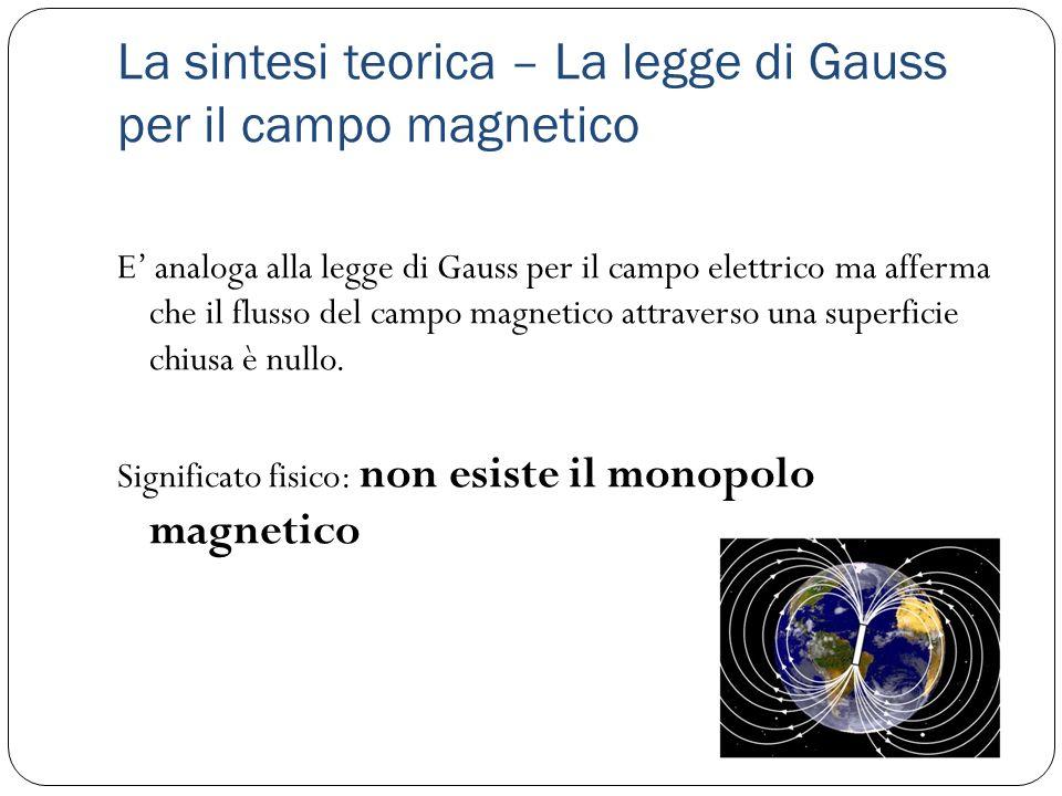La sintesi teorica – La legge di Ampere Nel 1820 il fisico francese iniziò una serie di esperimenti per approfondire le connessioni tra elettricità e magnetismo e provò che Un circuito percorso da corrente si comporta come un magnete e cioè che un campo magnetico è prodotto da una corrente.