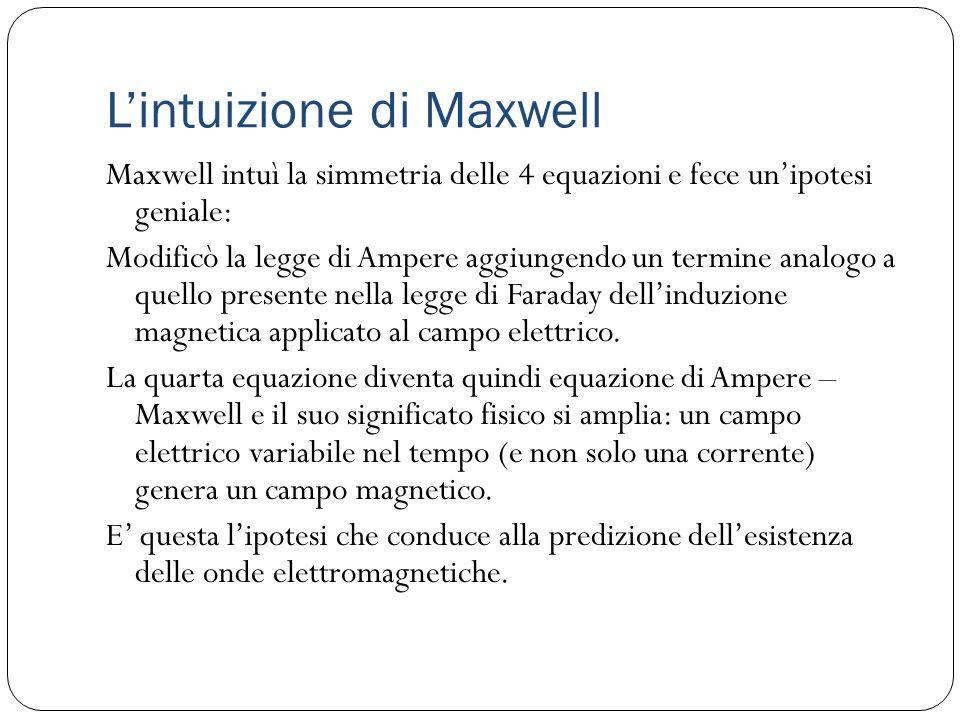 Le quattro equazioni (in forma differenziale) Legge di Gauss (Divergenza di E) Legge di Gauss per il campo magnetico Legge di Faraday (Rotore di E) Legge di Ampere- Maxwell (lipotesi di Maxwell è laggiunta del secondo termine al secondo membro)