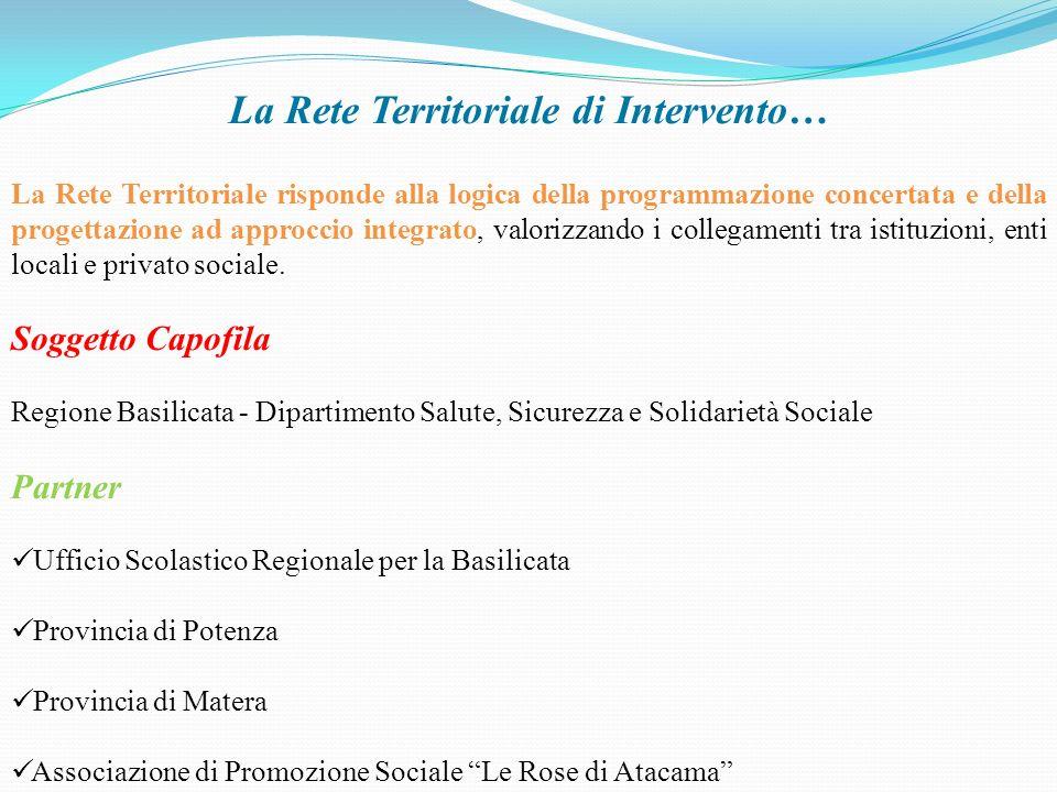 La Rete Territoriale di Intervento… La Rete Territoriale risponde alla logica della programmazione concertata e della progettazione ad approccio integrato, valorizzando i collegamenti tra istituzioni, enti locali e privato sociale.