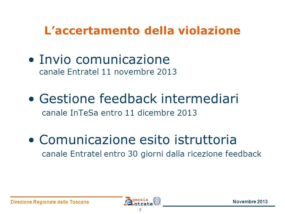 Direzione Regionale della Toscana Laccertamento della violazione Invio comunicazione canale Entratel 11 novembre 2013 Gestione feedback intermediari canale InTeSa entro 11 dicembre 2013 Comunicazione esito istruttoria canale Entratel entro 30 giorni dalla ricezione feedback 3 Novembre 2013