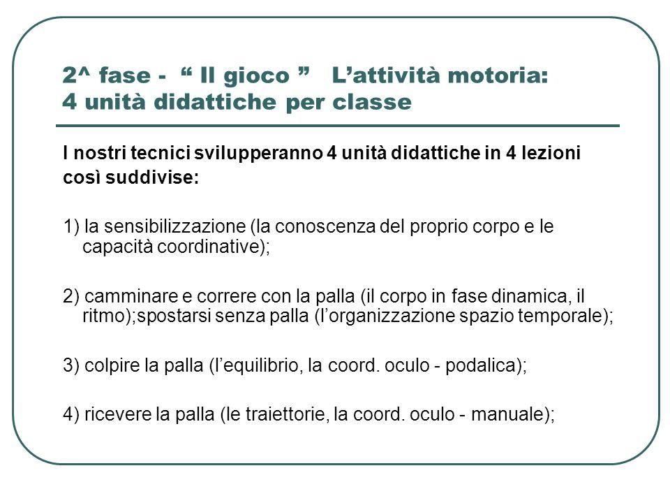 2^ fase - Il gioco Lattività motoria: 4 unità didattiche per classe I nostri tecnici svilupperanno 4 unità didattiche in 4 lezioni così suddivise: 1)