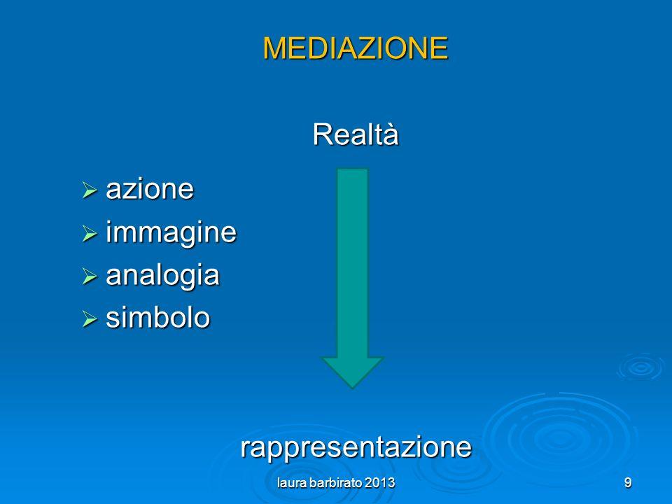 MEDIAZIONERealtà azione azione immagine immagine analogia analogia simbolo simbolorappresentazione laura barbirato 20139