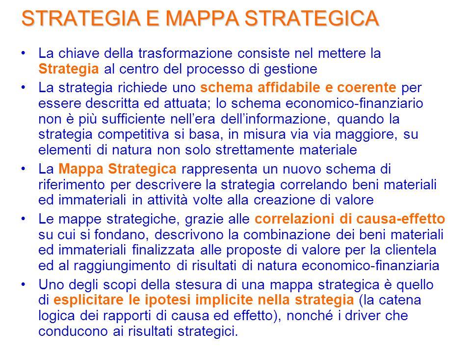 STRATEGIA E MAPPA STRATEGICA La chiave della trasformazione consiste nel mettere la Strategia al centro del processo di gestione La strategia richiede uno schema affidabile e coerente per essere descritta ed attuata; lo schema economico-finanziario non è più sufficiente nellera dellinformazione, quando la strategia competitiva si basa, in misura via via maggiore, su elementi di natura non solo strettamente materiale La Mappa Strategica rappresenta un nuovo schema di riferimento per descrivere la strategia correlando beni materiali ed immateriali in attività volte alla creazione di valore Le mappe strategiche, grazie alle correlazioni di causa-effetto su cui si fondano, descrivono la combinazione dei beni materiali ed immateriali finalizzata alle proposte di valore per la clientela ed al raggiungimento di risultati di natura economico-finanziaria Uno degli scopi della stesura di una mappa strategica è quello di esplicitare le ipotesi implicite nella strategia (la catena logica dei rapporti di causa ed effetto), nonché i driver che conducono ai risultati strategici.