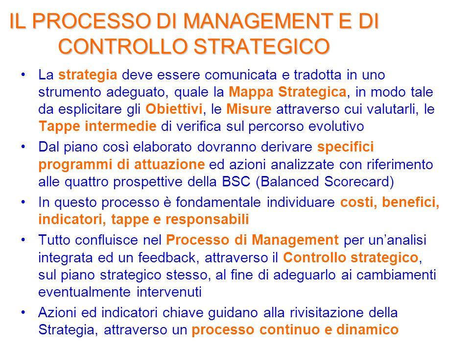 IL PROCESSO DI MANAGEMENT E DI CONTROLLO STRATEGICO La strategia deve essere comunicata e tradotta in uno strumento adeguato, quale la Mappa Strategic