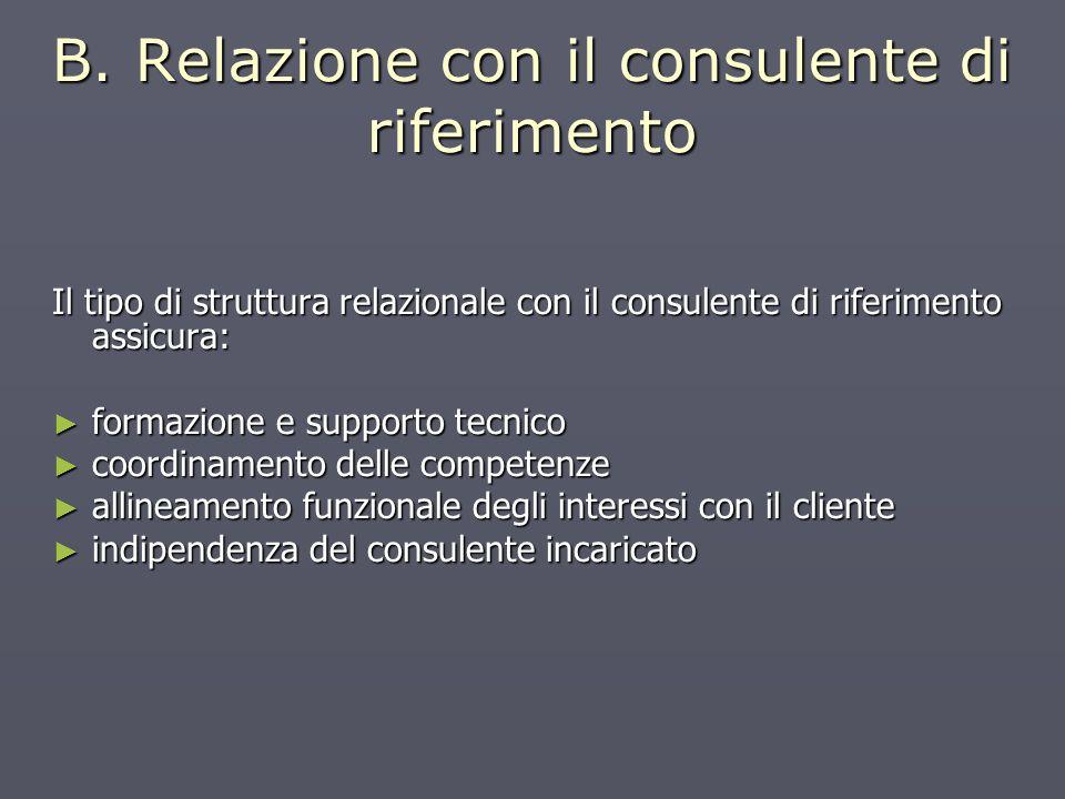 B.1 Indipendenza del consulente incaricato Lindipendenza del consulente incaricato è ottenuta mediante la formazione a: relazionarsi e concquistare clienti e potenziali clienti relazionarsi e concquistare clienti e potenziali clienti gestire portafogli dinvestimento e Unit Trust complesse gestire portafogli dinvestimento e Unit Trust complesse organizzare risorse e competenze organizzare risorse e competenze supporto iniziale supporto iniziale