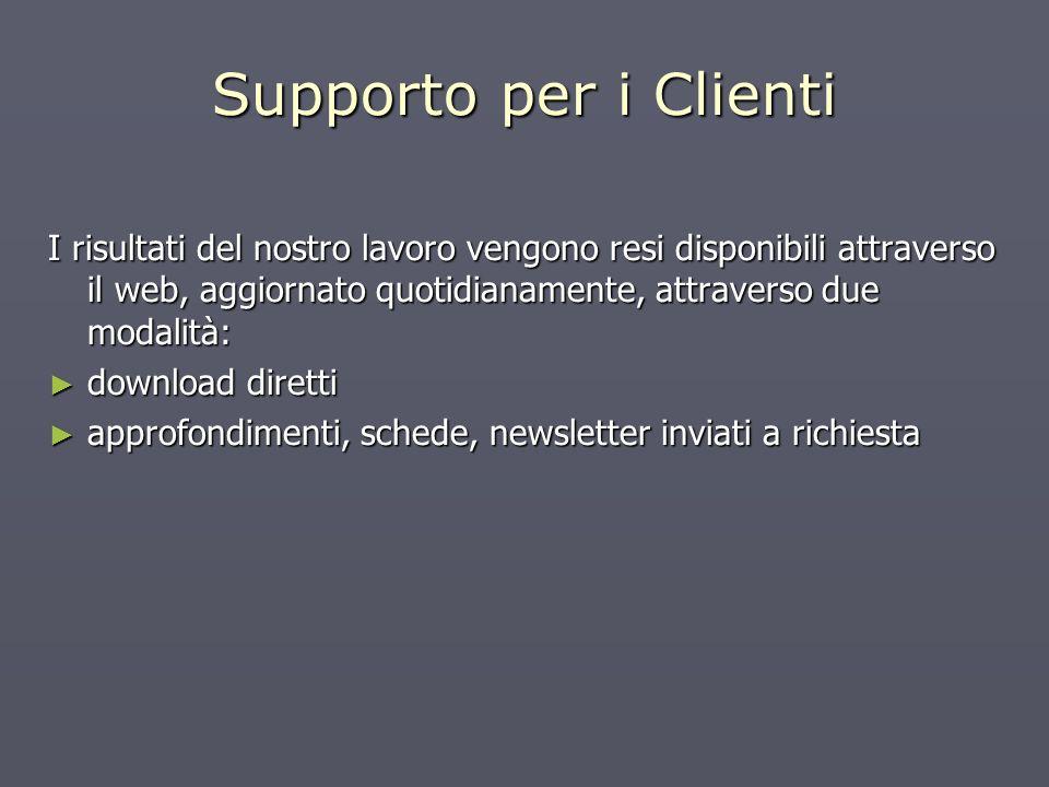 Fonte: Studio Battista - sb Investments & Trusts Consultancy di Davide Battista