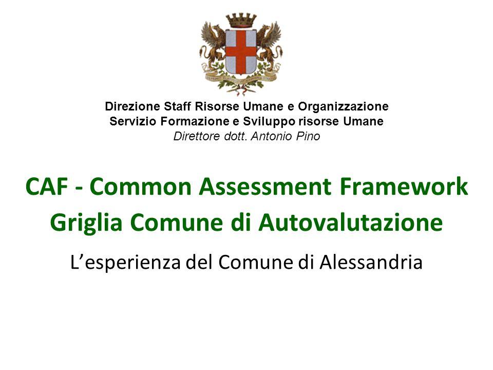 CAF - Common Assessment Framework Griglia Comune di Autovalutazione Lesperienza del Comune di Alessandria Direzione Staff Risorse Umane e Organizzazione Servizio Formazione e Sviluppo risorse Umane Direttore dott.