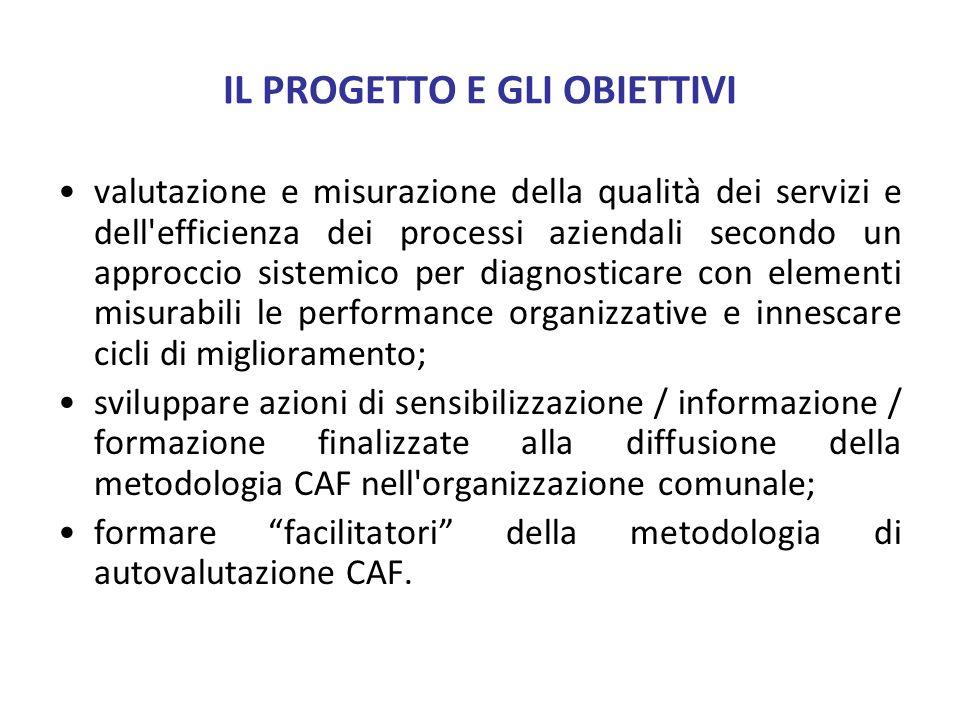 IL PROGETTO E GLI OBIETTIVI valutazione e misurazione della qualità dei servizi e dell'efficienza dei processi aziendali secondo un approccio sistemic