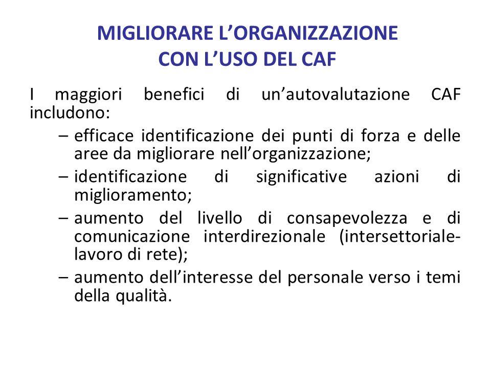 MIGLIORARE LORGANIZZAZIONE CON LUSO DEL CAF I maggiori benefici di unautovalutazione CAF includono: –efficace identificazione dei punti di forza e del