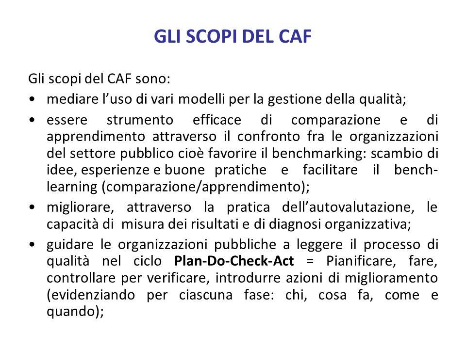 GLI SCOPI DEL CAF Gli scopi del CAF sono: mediare luso di vari modelli per la gestione della qualità; essere strumento efficace di comparazione e di a
