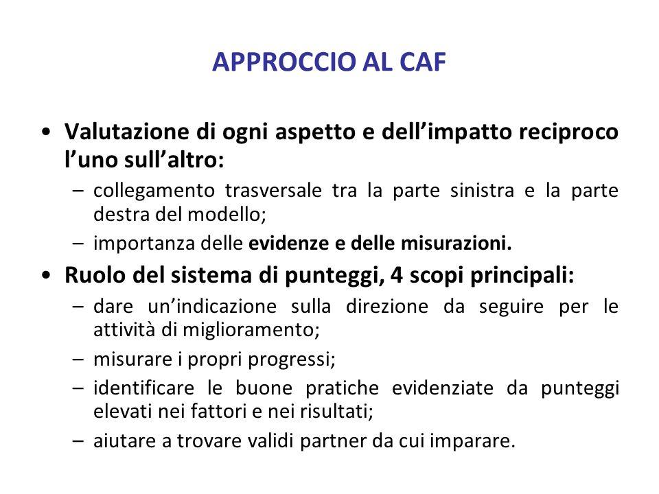 APPROCCIO AL CAF Valutazione di ogni aspetto e dellimpatto reciproco luno sullaltro: –collegamento trasversale tra la parte sinistra e la parte destra del modello; –importanza delle evidenze e delle misurazioni.
