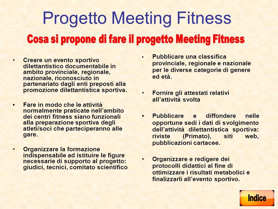 Progetto Meeting Fitness Creare un evento sportivo dilettantistico documentabile in ambito provinciale, regionale, nazionale, riconosciuto in partenar