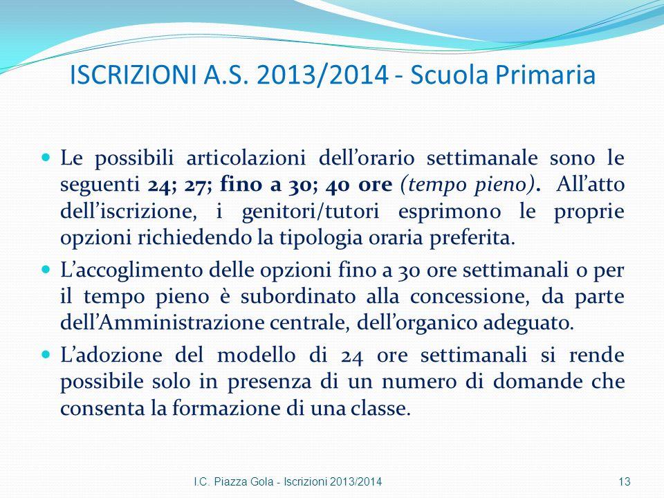 ISCRIZIONI A.S. 2013/2014 - Scuola Primaria Le possibili articolazioni dellorario settimanale sono le seguenti 24; 27; fino a 30; 40 ore (tempo pieno)