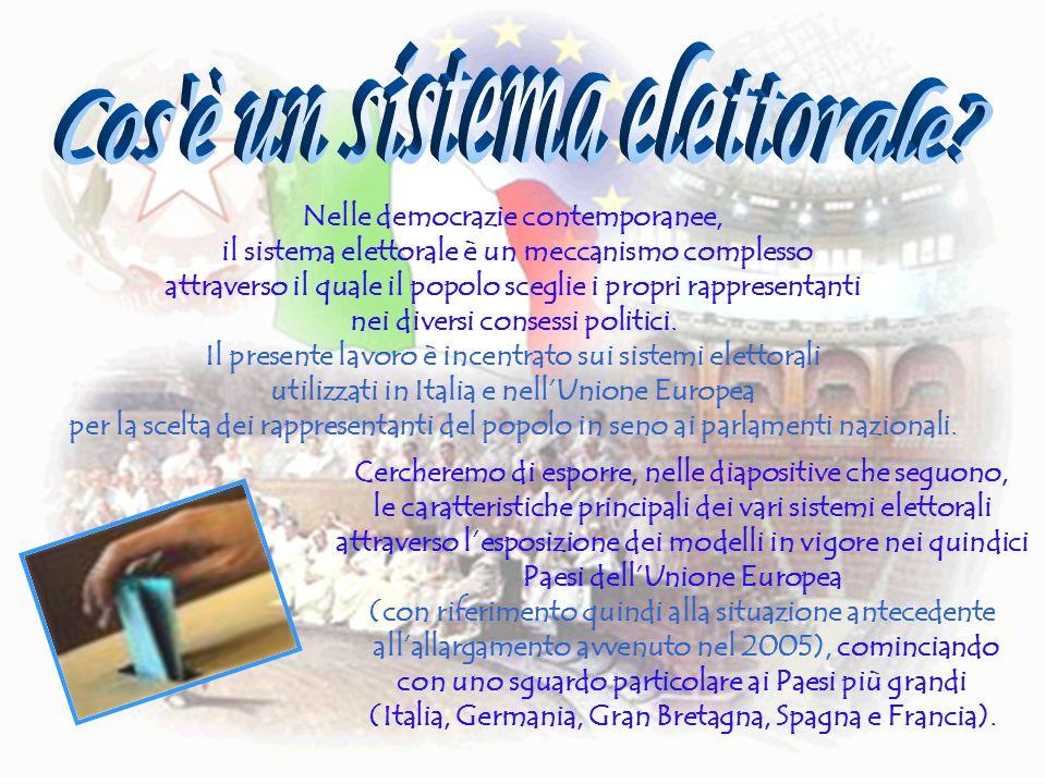 Nel 2005, i punti che seguono hanno costituito loggetto principale di una riforma allesame del parlamento italiano.