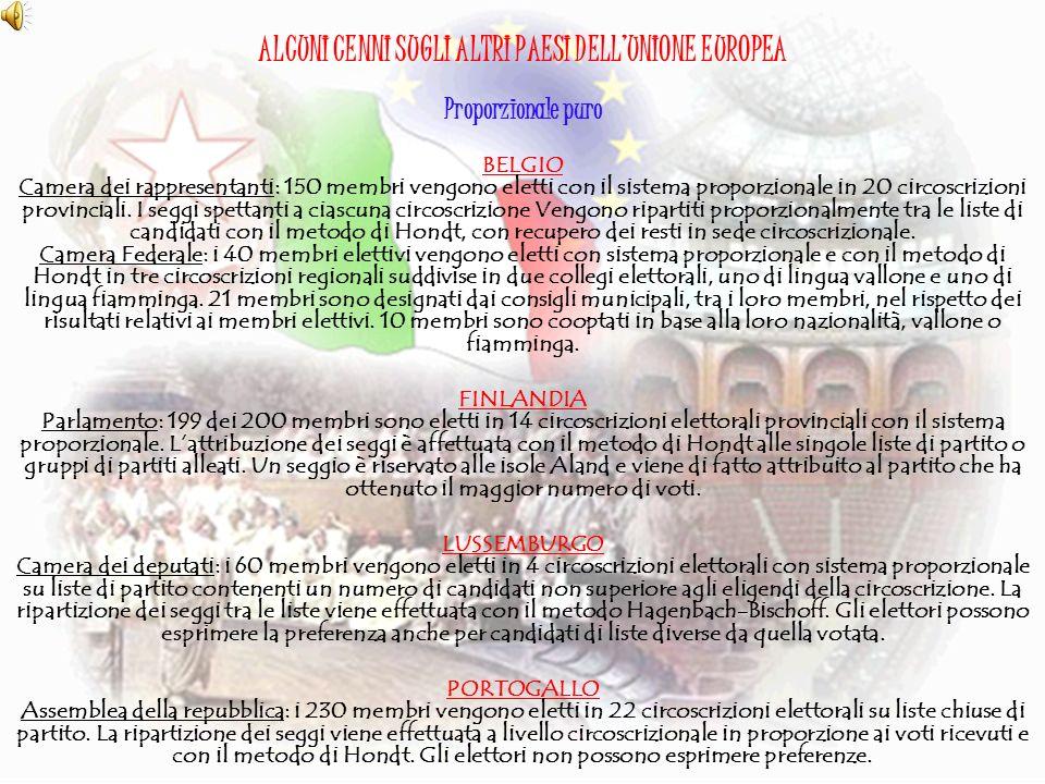 ALCUNI CENNI SUGLI ALTRI PAESI DELLUNIONE EUROPEA Proporzionale puro BELGIO Camera dei rappresentanti: 150 membri vengono eletti con il sistema propor