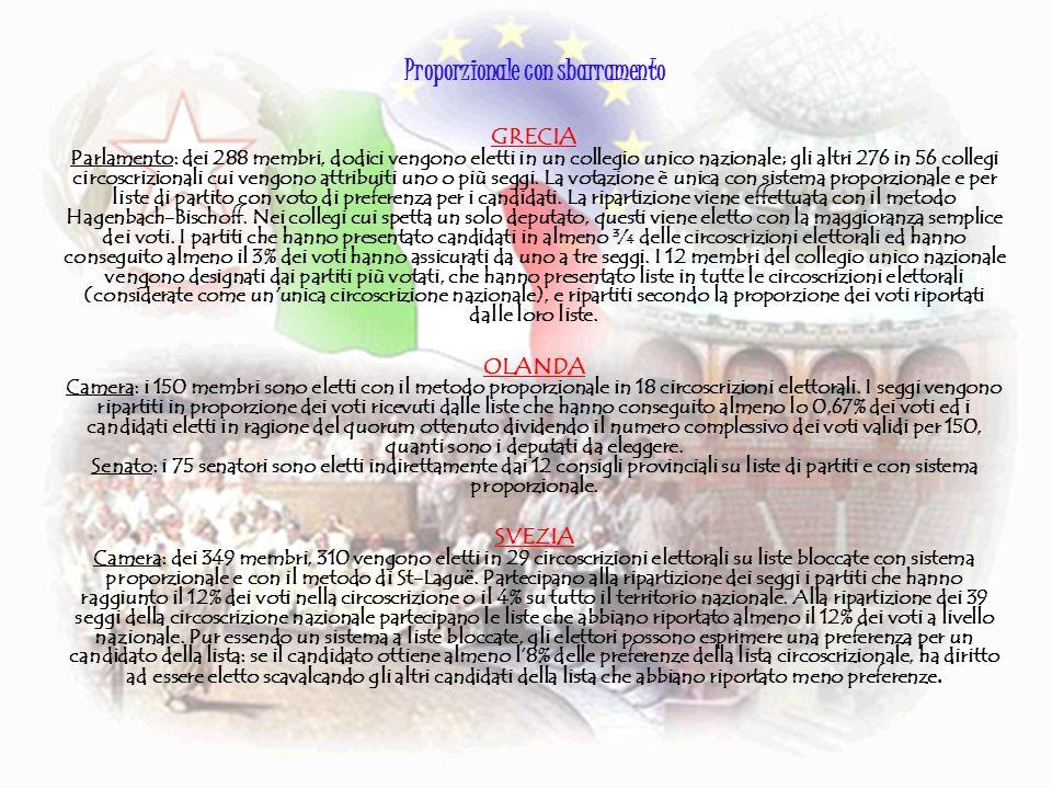Proporzionale con sbarramento GRECIA Parlamento: dei 288 membri, dodici vengono eletti in un collegio unico nazionale; gli altri 276 in 56 collegi cir