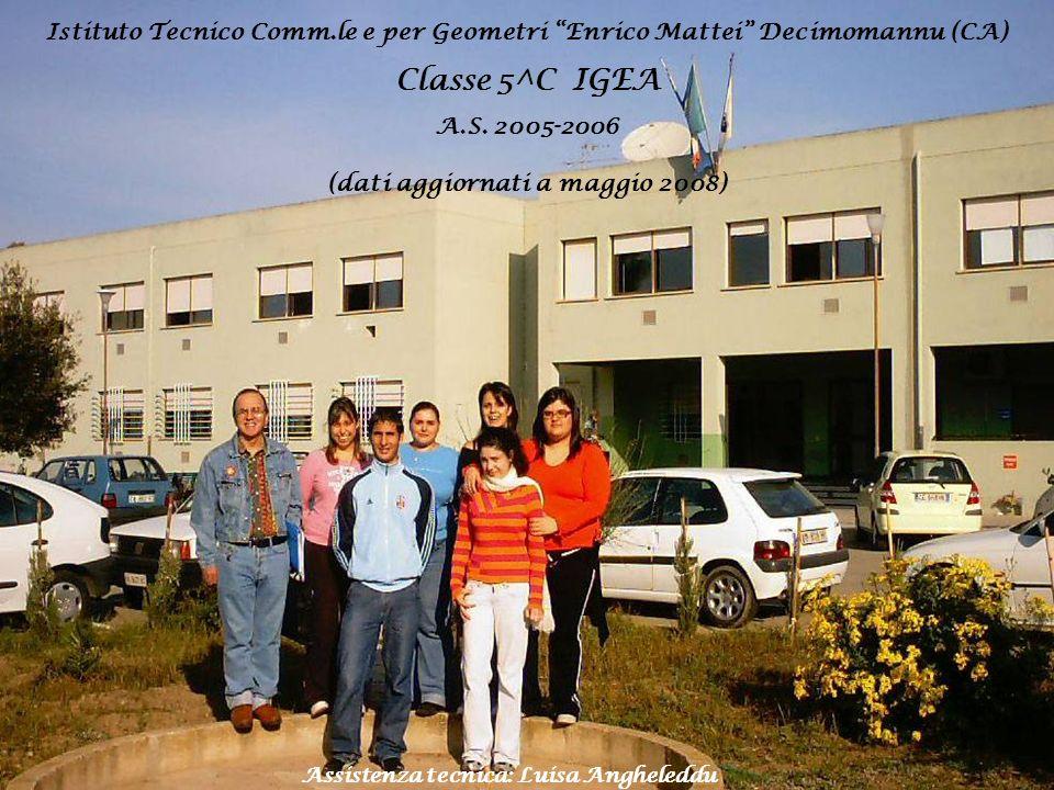 Istituto Tecnico Comm.le e per Geometri Enrico Mattei Decimomannu (CA) Classe 5^C IGEA A.S. 2005-2006 (dati aggiornati a maggio 2008) Assistenza tecni
