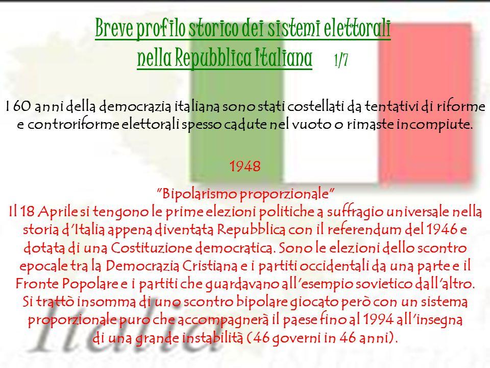 Breve profilo storico dei sistemi elettorali nella Repubblica Italiana 1/7 1948