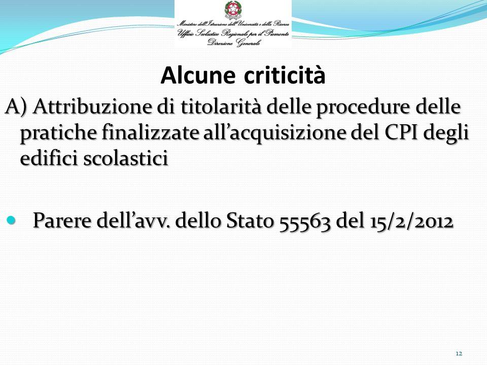 Alcune criticità A) Attribuzione di titolarità delle procedure delle pratiche finalizzate allacquisizione del CPI degli edifici scolastici Parere dellavv.