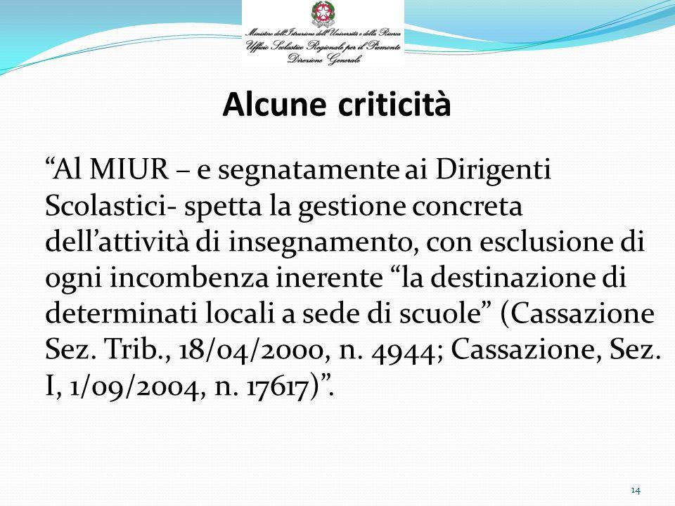 Alcune criticità Al MIUR – e segnatamente ai Dirigenti Scolastici- spetta la gestione concreta dellattività di insegnamento, con esclusione di ogni incombenza inerente la destinazione di determinati locali a sede di scuole (Cassazione Sez.