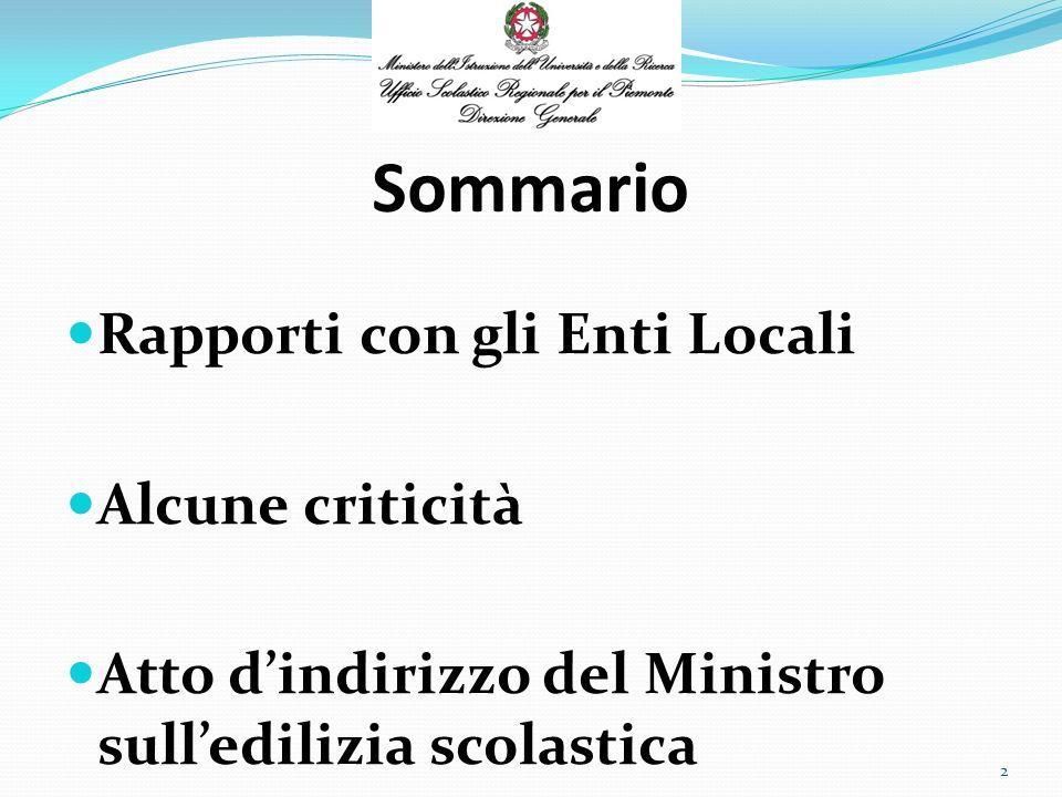 Sommario Rapporti con gli Enti Locali Alcune criticità Atto dindirizzo del Ministro sulledilizia scolastica 2