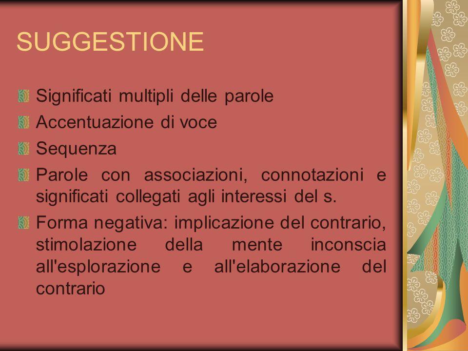 SUGGESTIONE Significati multipli delle parole Accentuazione di voce Sequenza Parole con associazioni, connotazioni e significati collegati agli intere