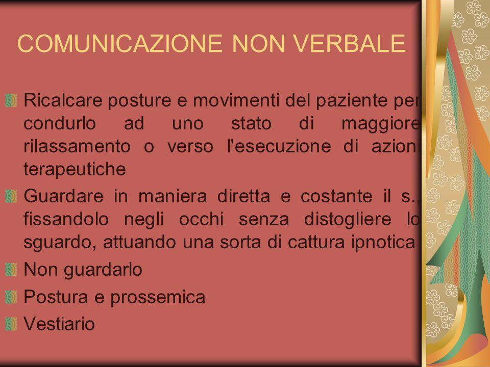 COMUNICAZIONE NON VERBALE Ricalcare posture e movimenti del paziente per condurlo ad uno stato di maggiore rilassamento o verso l'esecuzione di azioni