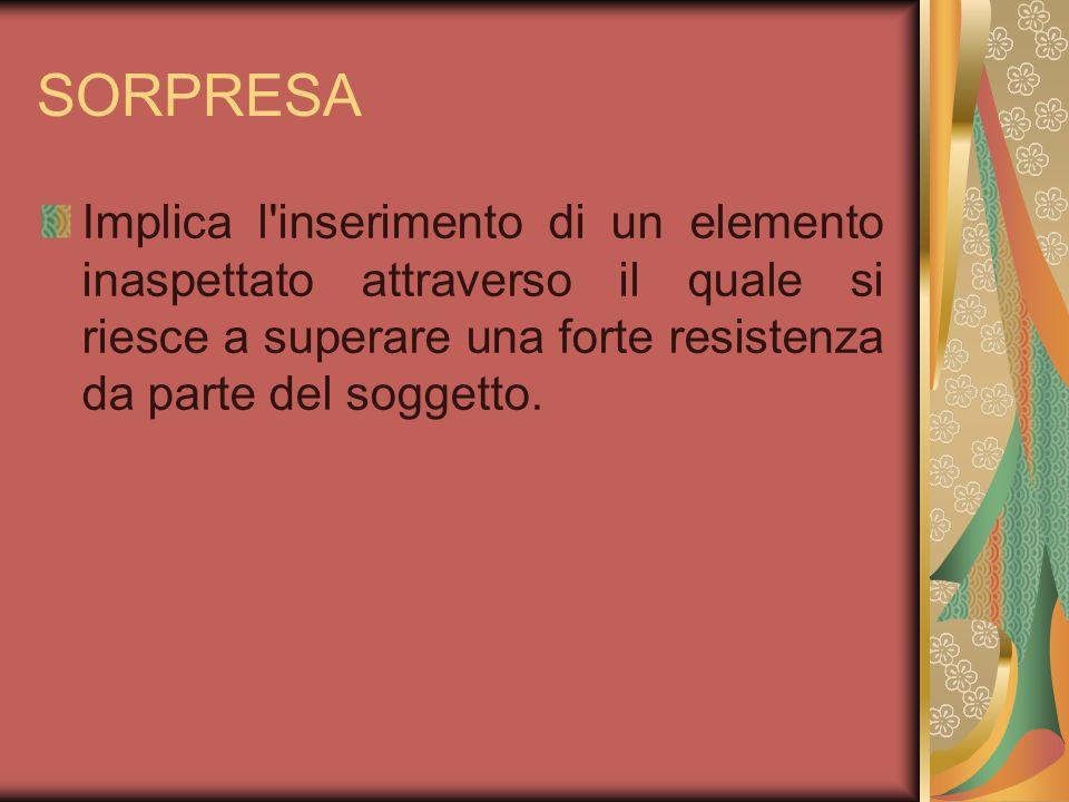 SORPRESA Implica l'inserimento di un elemento inaspettato attraverso il quale si riesce a superare una forte resistenza da parte del soggetto.