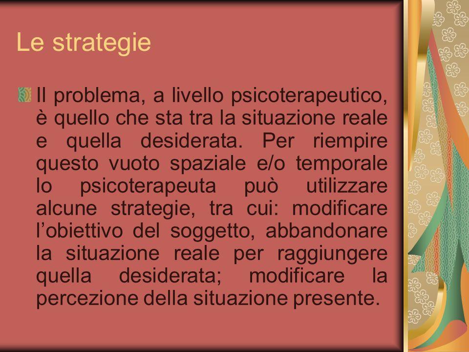 Le strategie Il problema, a livello psicoterapeutico, è quello che sta tra la situazione reale e quella desiderata. Per riempire questo vuoto spaziale