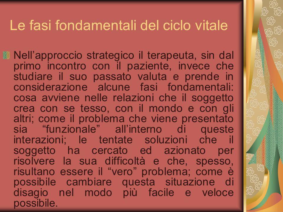 Le fasi fondamentali del ciclo vitale Nellapproccio strategico il terapeuta, sin dal primo incontro con il paziente, invece che studiare il suo passat