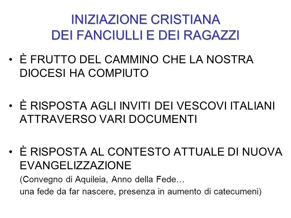 INIZIAZIONE CRISTIANA DEI FANCIULLI E DEI RAGAZZI È FRUTTO DEL CAMMINO CHE LA NOSTRA DIOCESI HA COMPIUTO È RISPOSTA AGLI INVITI DEI VESCOVI ITALIANI A