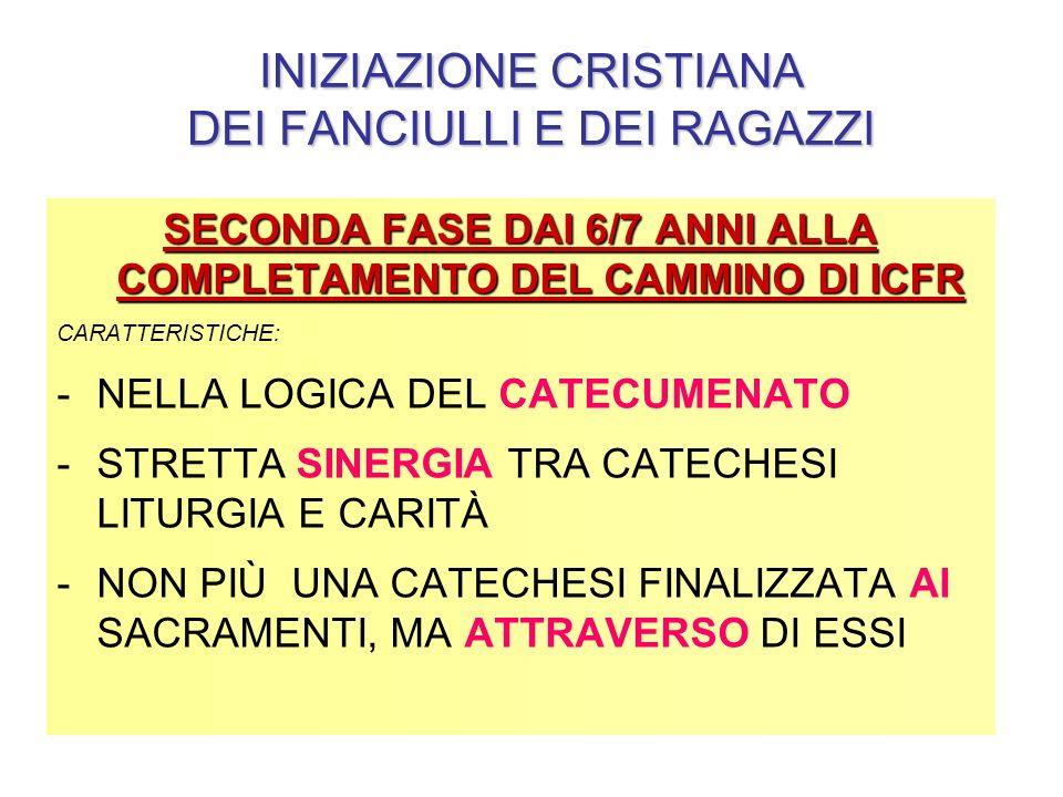 INIZIAZIONE CRISTIANA DEI FANCIULLI E DEI RAGAZZI SECONDA FASE DAI 6/7 ANNI ALLA COMPLETAMENTO DEL CAMMINO DI ICFR CARATTERISTICHE: -NELLA LOGICA DEL