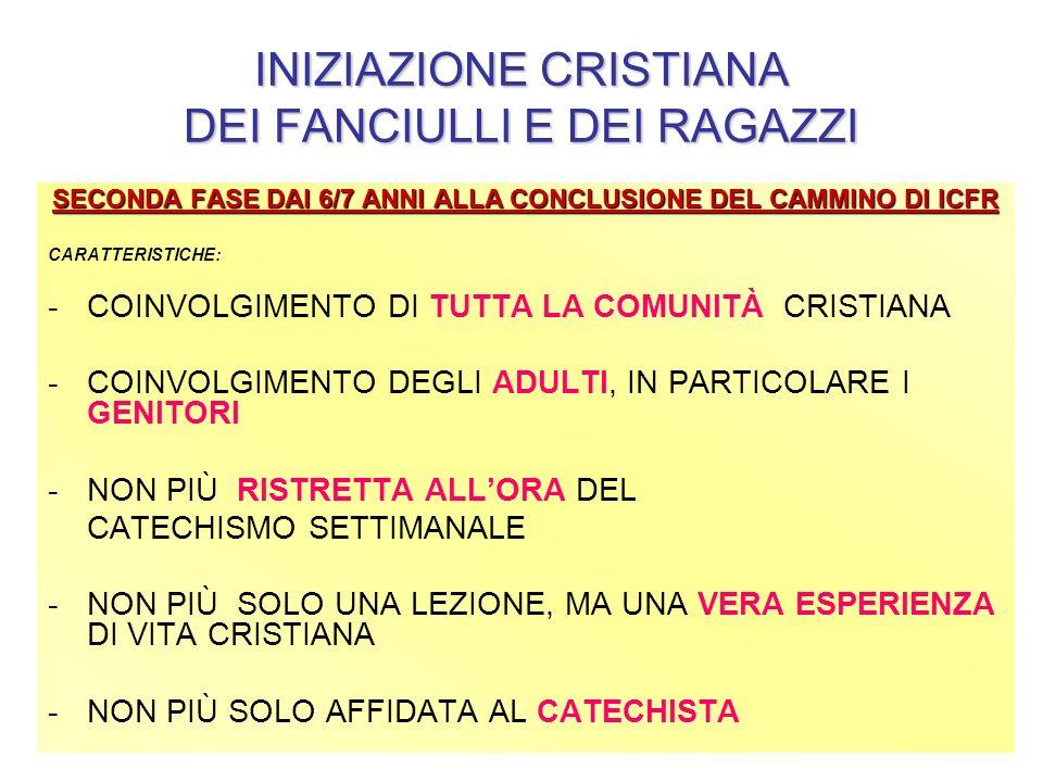 INIZIAZIONE CRISTIANA DEI FANCIULLI E DEI RAGAZZI SECONDA FASE DAI 6/7 ANNI ALLA CONCLUSIONE DEL CAMMINO DI ICFR CARATTERISTICHE: -COINVOLGIMENTO DI T