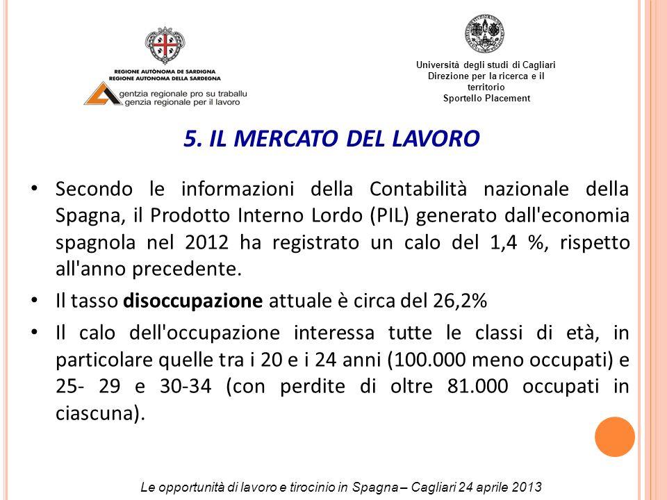 Università degli studi di Cagliari Direzione per la ricerca e il territorio Sportello Placement 5. IL MERCATO DEL LAVORO Secondo le informazioni della