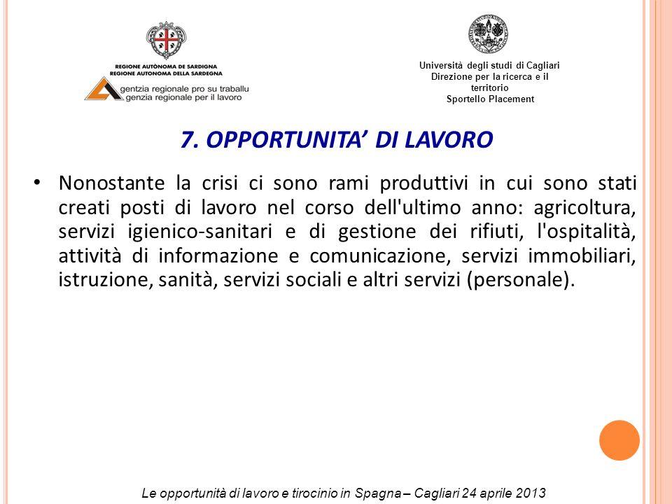 Università degli studi di Cagliari Direzione per la ricerca e il territorio Sportello Placement 7. OPPORTUNITA DI LAVORO Nonostante la crisi ci sono r