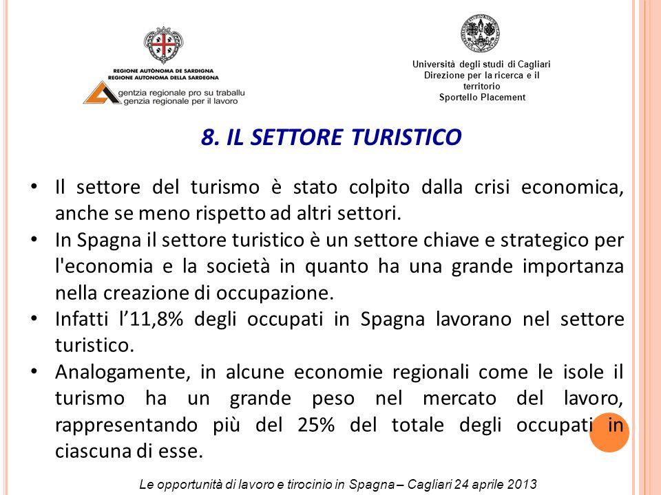 Università degli studi di Cagliari Direzione per la ricerca e il territorio Sportello Placement 8. IL SETTORE TURISTICO Il settore del turismo è stato