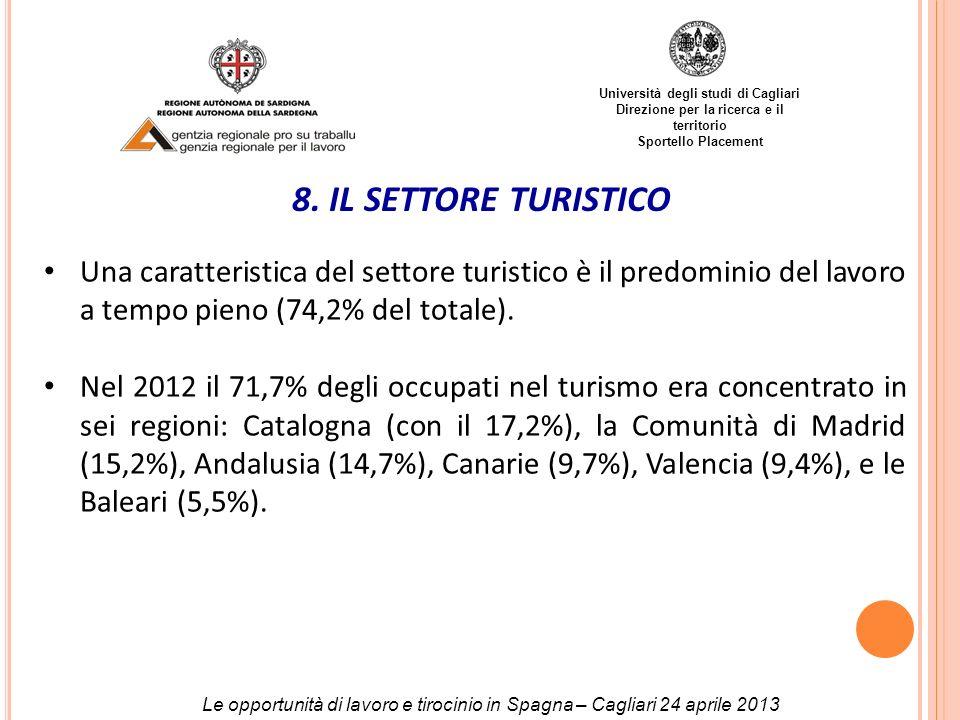 Università degli studi di Cagliari Direzione per la ricerca e il territorio Sportello Placement 8. IL SETTORE TURISTICO Una caratteristica del settore