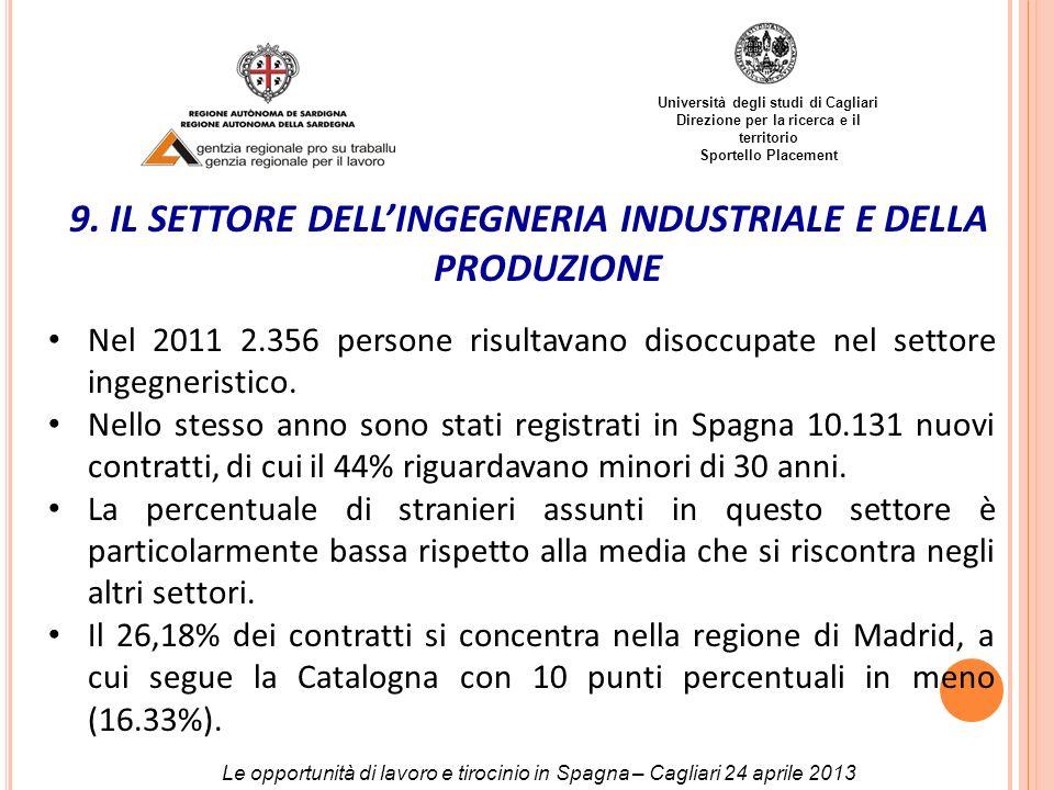 Università degli studi di Cagliari Direzione per la ricerca e il territorio Sportello Placement 9. IL SETTORE DELLINGEGNERIA INDUSTRIALE E DELLA PRODU