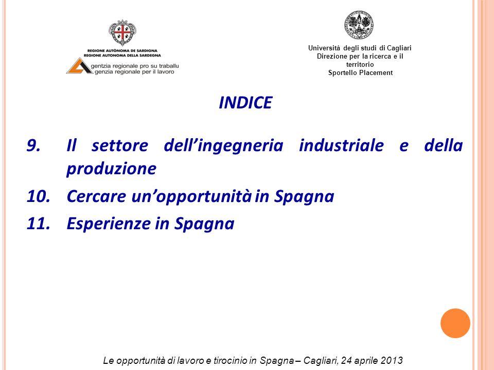 Università degli studi di Cagliari Direzione per la ricerca e il territorio Sportello Placement INDICE 9.Il settore dellingegneria industriale e della