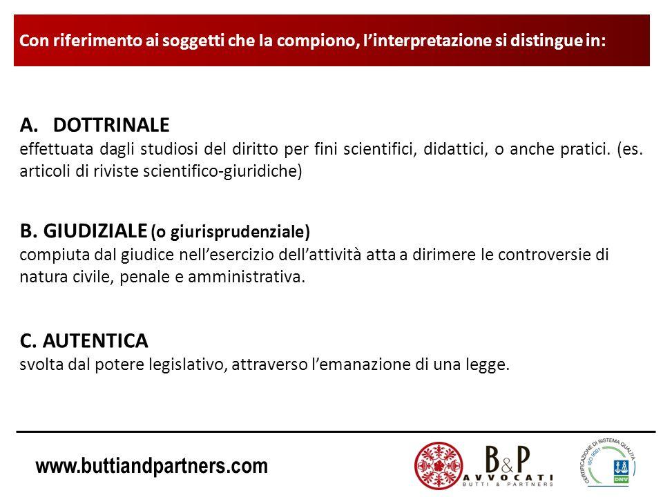 www.buttiandpartners.com INTERPRETAZIONE AUTENTICA (esempi): materiali di riporto LEGGE 24.03.2012, n.