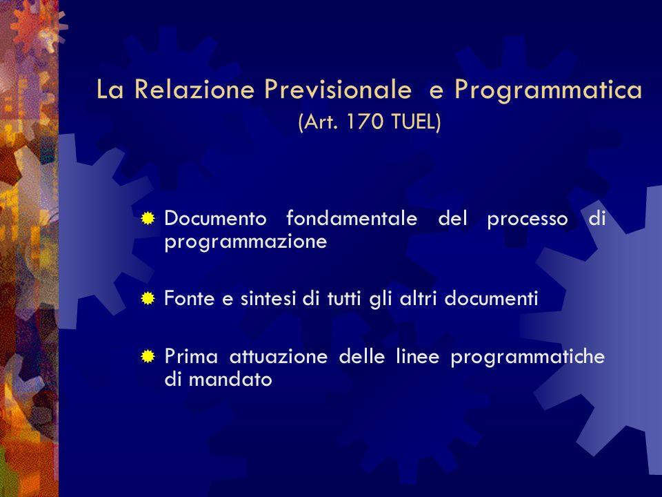 La Relazione Previsionale e Programmatica (Art. 170 TUEL) Documento fondamentale del processo di programmazione Fonte e sintesi di tutti gli altri doc