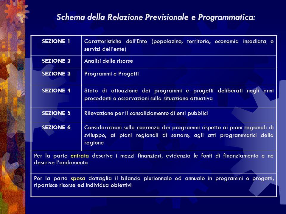 Schema della Relazione Previsionale e Programmatica: SEZIONE 1Caratteristiche dellEnte (popolazine, territorio, economia insediata e servizi dellente) SEZIONE 2Analisi delle risorse SEZIONE 3Programmi e Progetti SEZIONE 4Stato di attuazione dei programmi e progetti deliberati negli anni precedenti e osservazioni sulla situazione attuativa SEZIONE 5Rilevazione per il consolidamento di enti pubblici SEZIONE 6Considerazioni sulla coerenza dei programmi rispetto ai piani regionali di sviluppo, ai piani regionali di settore, agli atti programmatici della regione Per la parte entrata descrive i mezzi finanziari, evidenzia le fonti di finanziamento e ne descrive landamento Per la parte spesa dettaglia il bilancio pluriennale ed annuale in programmi e progetti, ripartisce risorse ed individua obiettivi